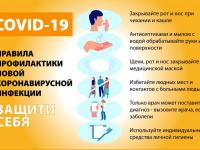 Как защитить себя и окружающих от COVID 19